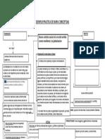 Ejemplo mapa conceptual 1 (1).docx