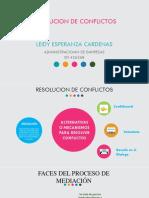 Infografia Resolucion de Conflictos