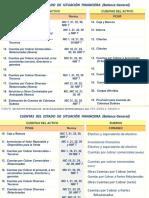 Cuentas PP