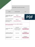 Formatos y Costos Isbn