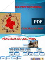 Colombia Precolombina, mapa conceptual