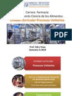 Introduccion a La Uc Procesos Unitarios a2019
