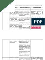modos y medios de transporte.docx