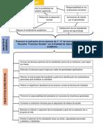 arbol de objetivos.pdf