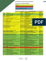Cambios_NOM-001-SEDE-2005.pdf