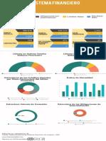 Infografia-Uruguay-IF-Febrero2019