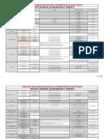 ENSAYOS_MINIMOS_EXIGIDOS_POR_IDRD_FINAL(1).xlsx_CON_CORRECCIONES xxx.pdf