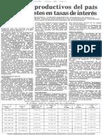 Sectores Productivos Del Pais Contra Ajustes en Tasas de Interes - El Impulso 28.07.1987