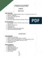 Syllabus of Llb