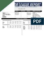 05.09.19 Mariners Minor League Report