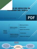 Métodos Medición Humedad Del Suelo(1)