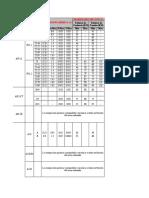 información tecnica tuberia 5L 5CT
