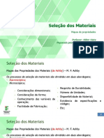 639975-Seleção_de_Materiais_-_Aula_2b_mod.pdf
