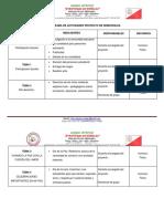 Cronograma de Actividades Proyecto de Democracia