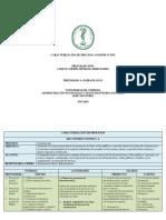 Caracterización de Procesos 2