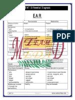 ENT Deferential Diagnosis MEDAD