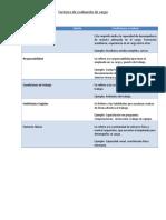 Factores de Evaluacion AE
