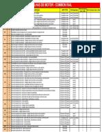 Codigos de Falhas MWM.pdf