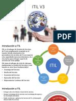 Fundamentos Admin TI - ITIL