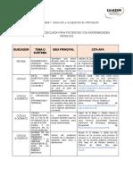 S5. Actividad 1. Selección y Recopilación de Información 2
