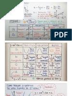 Aula Função do primeiro grau e segundo grau.pptx