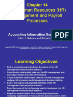 CH14-7Ed the Human Resources & Payroll