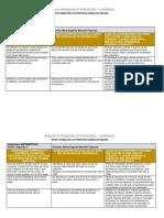 Análisis de aprendizajes DMG.docx