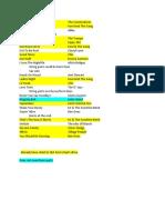 Horn Chart List