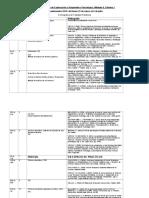 cronograma Practicos