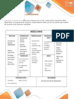 Estructura Modelo Canvas