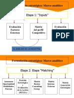 Guía de Matrices para administración estratégica