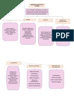 MAPA CONCEPTUAL GESTION DE CALIDAD.docx