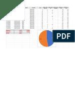 AJT Data All TPS Tgl 22-04-2019 Jam 19 An
