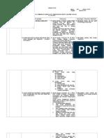 Lampiran Surat BDH 2015