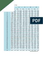Hopper Chart