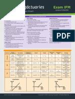 ifm formula sheet.pdf