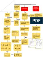 mapa conceptual.absorcion
