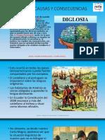 Recurso Diglosia