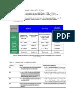 Calculos Energia Incidente y Fronteras de Arc Flash 2019 FINAL