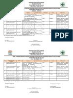 indikator program UKGMD.docx