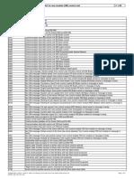 Fault Code List for Rear Module (HM) Control Unit