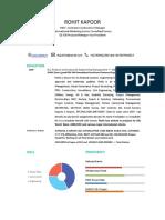 resume of rohit kapoor