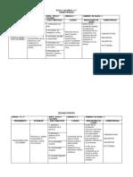 Plan de Estudios Etica y Valores 6