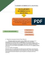 MIND_MAP_MANAJEMEN_SUMBER_DAYA_MANUSIA_M.docx