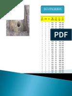 data percobaan tanaman muda .pptx