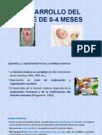 Desarrollo Del Bebé de 0-4 Meses