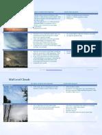 Aviation-Cloud-Chart.pdf