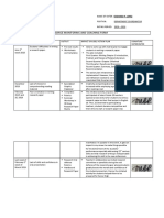 Sample Performance Monitoring and Coaching Form