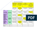 best portfolio self assessment matrix