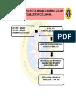 ALUR IPWL.doc